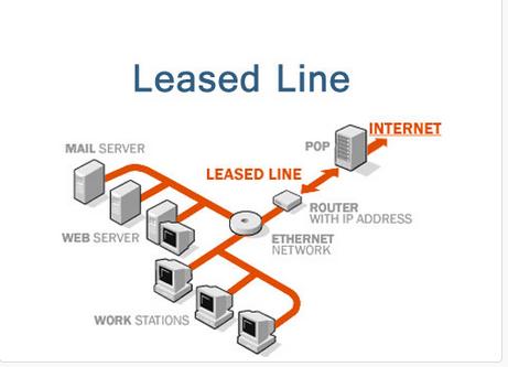 Internet Leased Line Elyzium Technologies